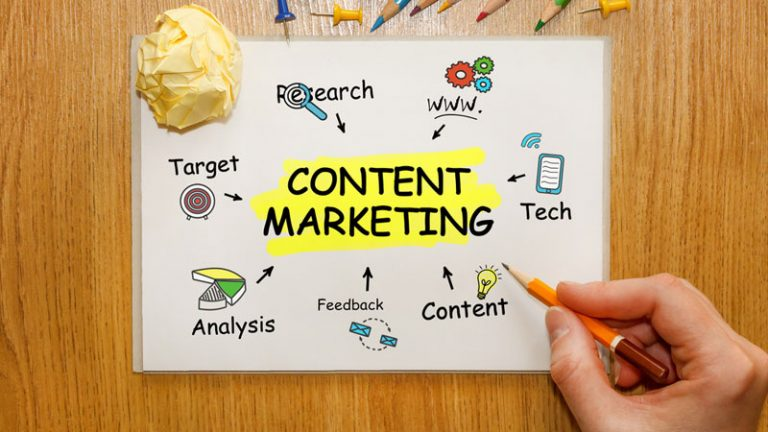 Images, an essential and revulsive resource in Content Marketing