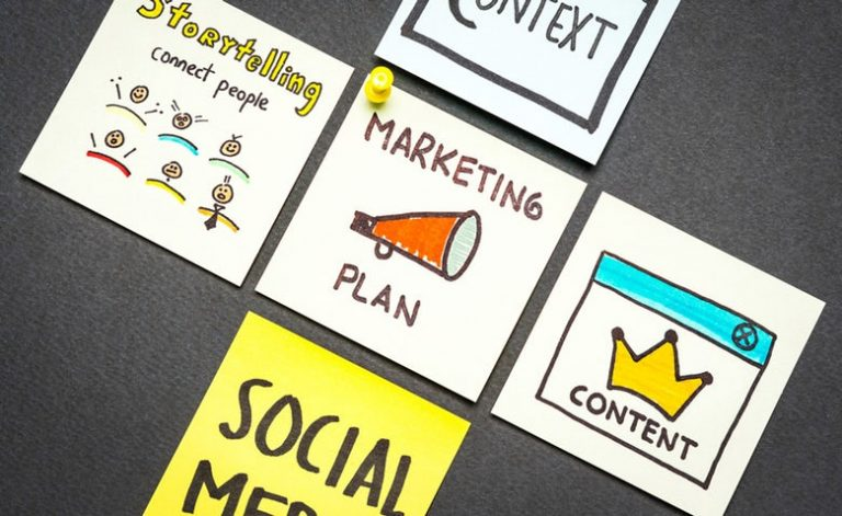 5% of marketing professionals still do not include social networks in their strategies