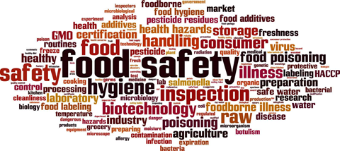How to ensure your business is food safe